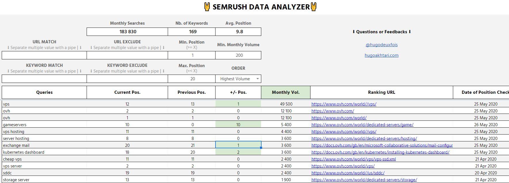 semrush_explorer_spreadsheet