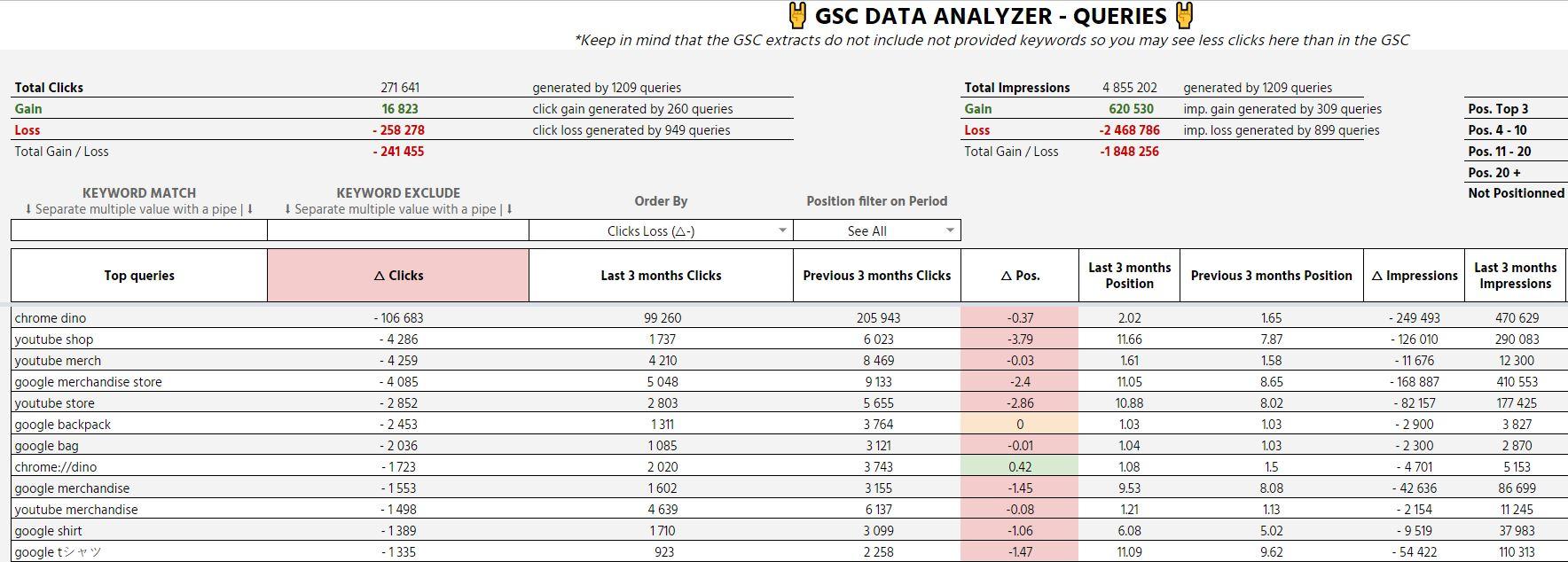 google search console data analyzer